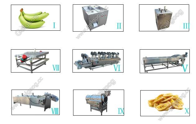 business plant of plantain chips production line