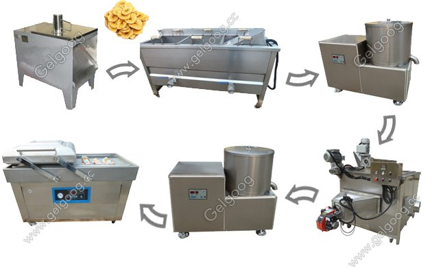 how to process plantain chips